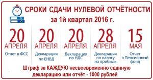Сроки сдачи отчетности за 1й кв. 2016
