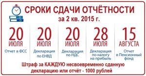 Даты для сайта