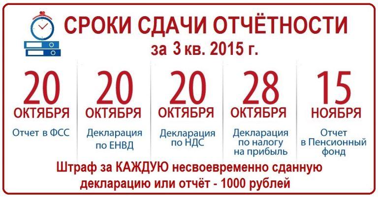 Сроки сдачи отчетности за 3й кв. 2015