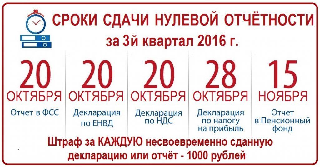 сроки сдачи отчетности за 3й кв. 2016