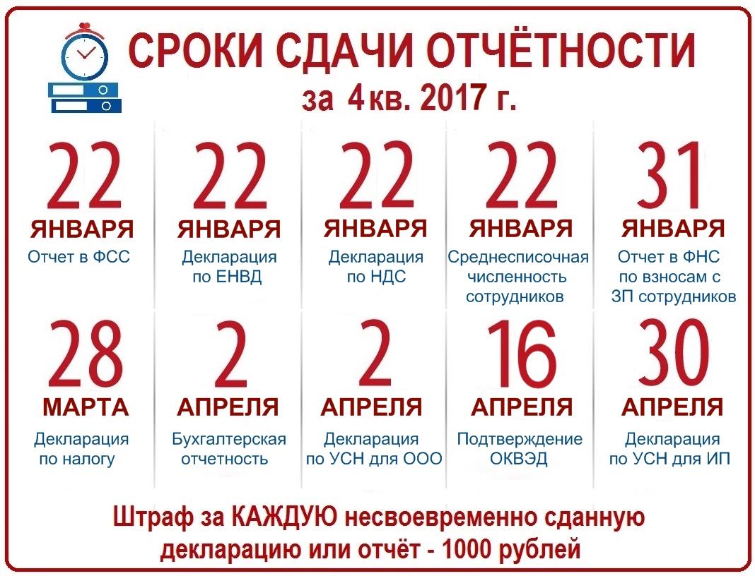 Сроки сдачи отчетности за 4й кв. 2017