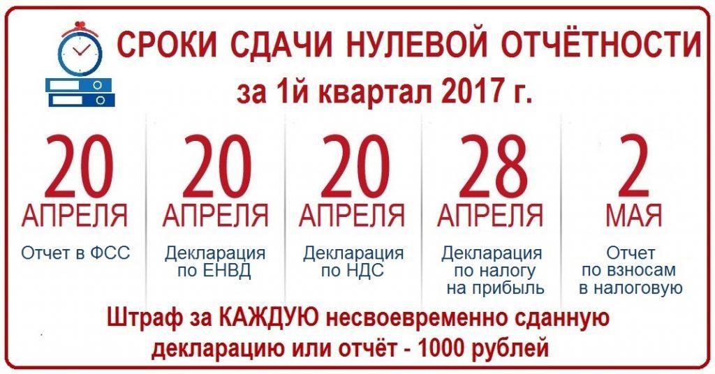 Сроки сдачи отчетности за 1й кв. 2017